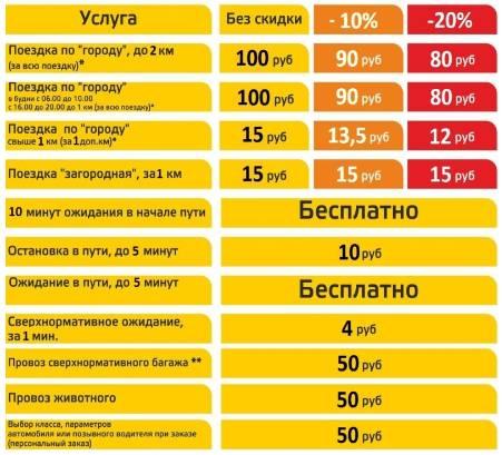 Цены_у_перевозчиков_-_Лидер_такси._Казань