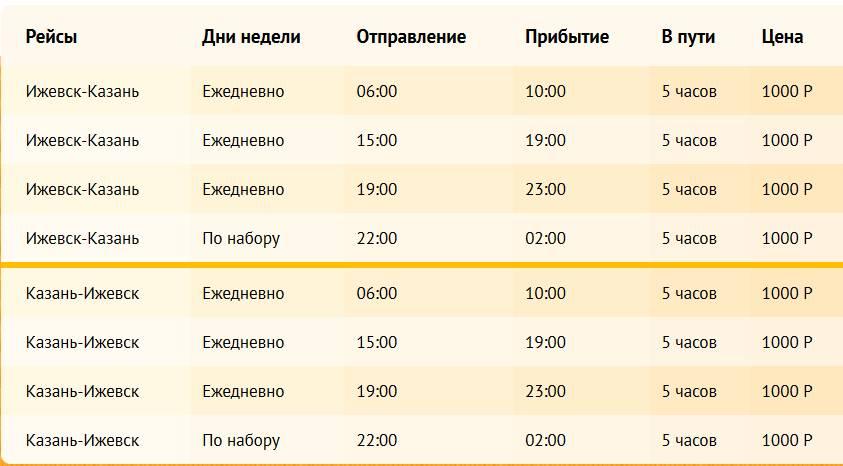 Такси Ижевск-Казань цены