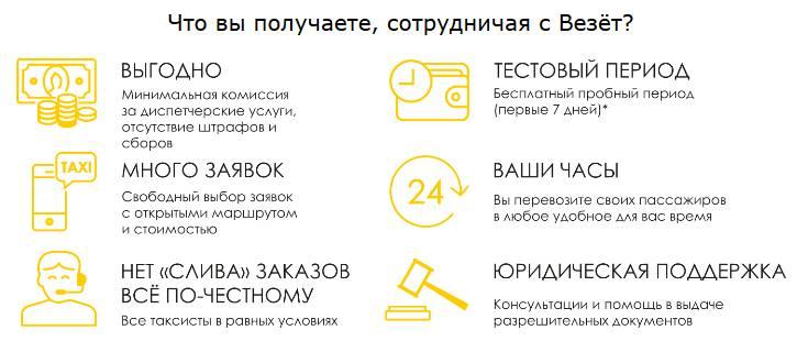 работа в такси Везет Ярославль