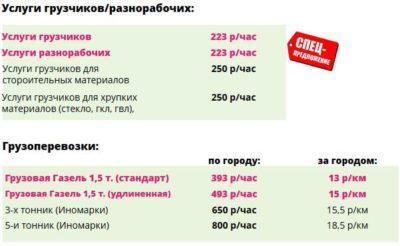 Грузовое такси в Ялте цены