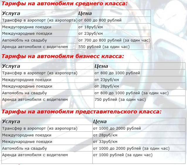 Тарифы Вип такси в Мурманске