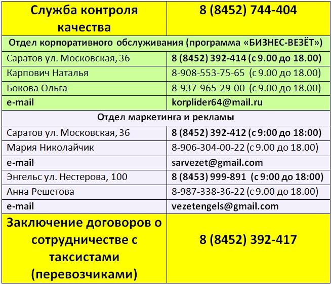 такси Везет в Саратове контакты