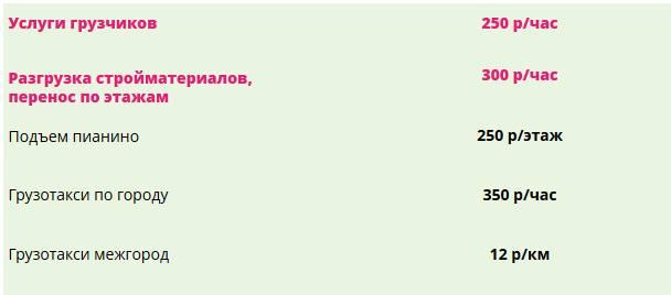 тарифы грузотакси в Чебоксарах
