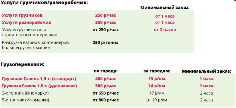тарифы грузового такси в Кемерово